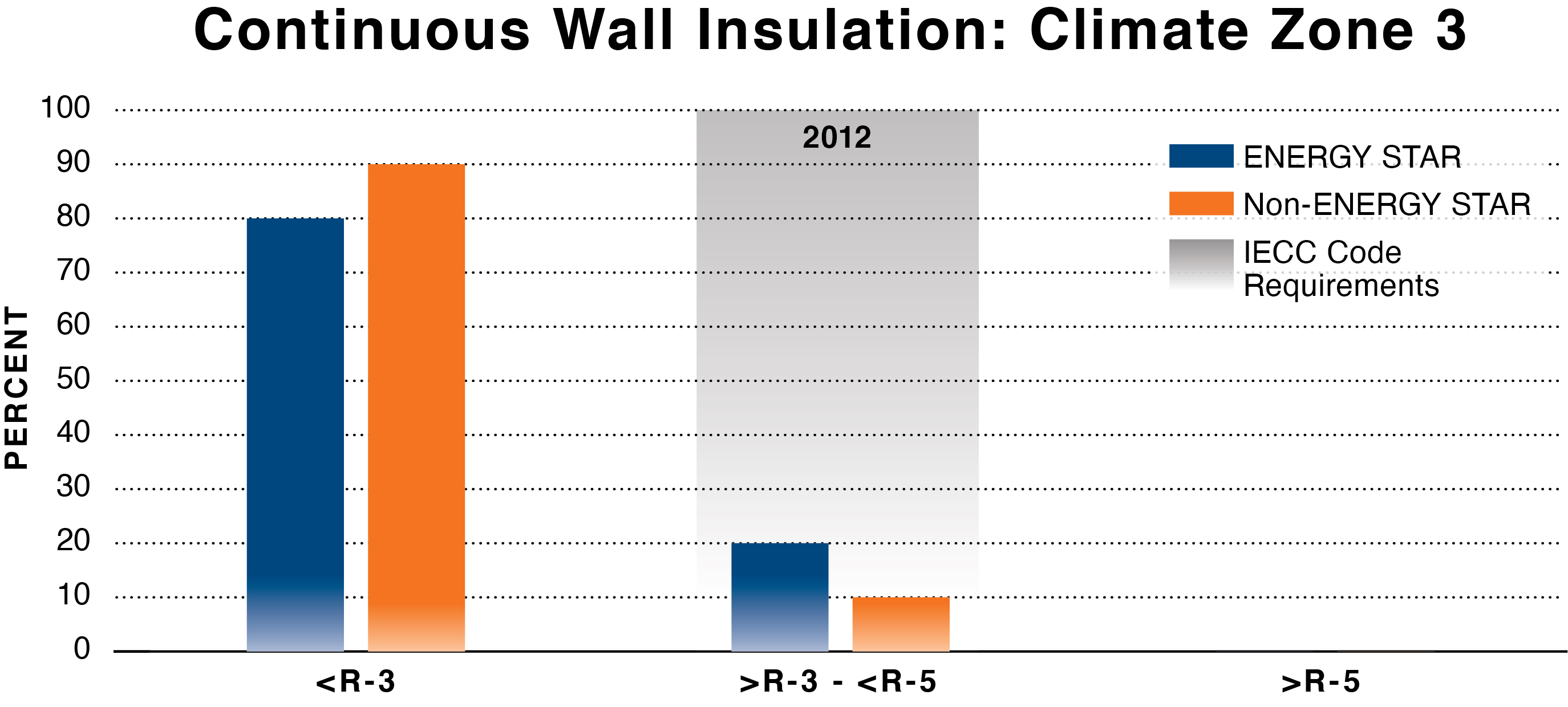 2_ContinuousWallInsulation