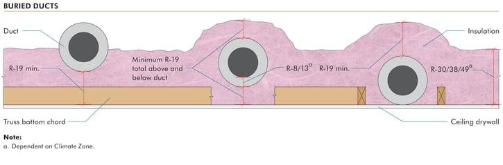 New Options-APA Duct Design Fig 1.jpg