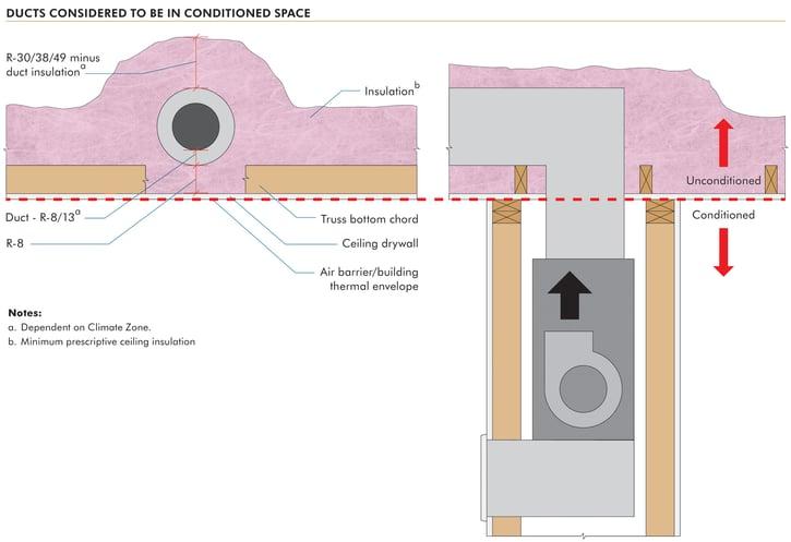 New Options-APA Duct Design Fig 3.jpg