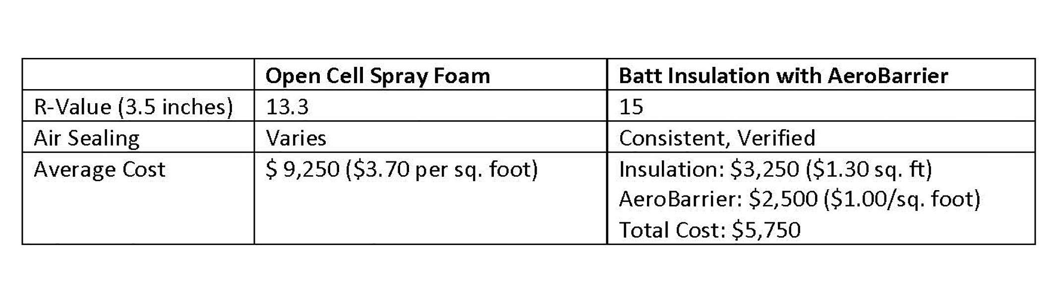 Open Cell Spray Foam resized