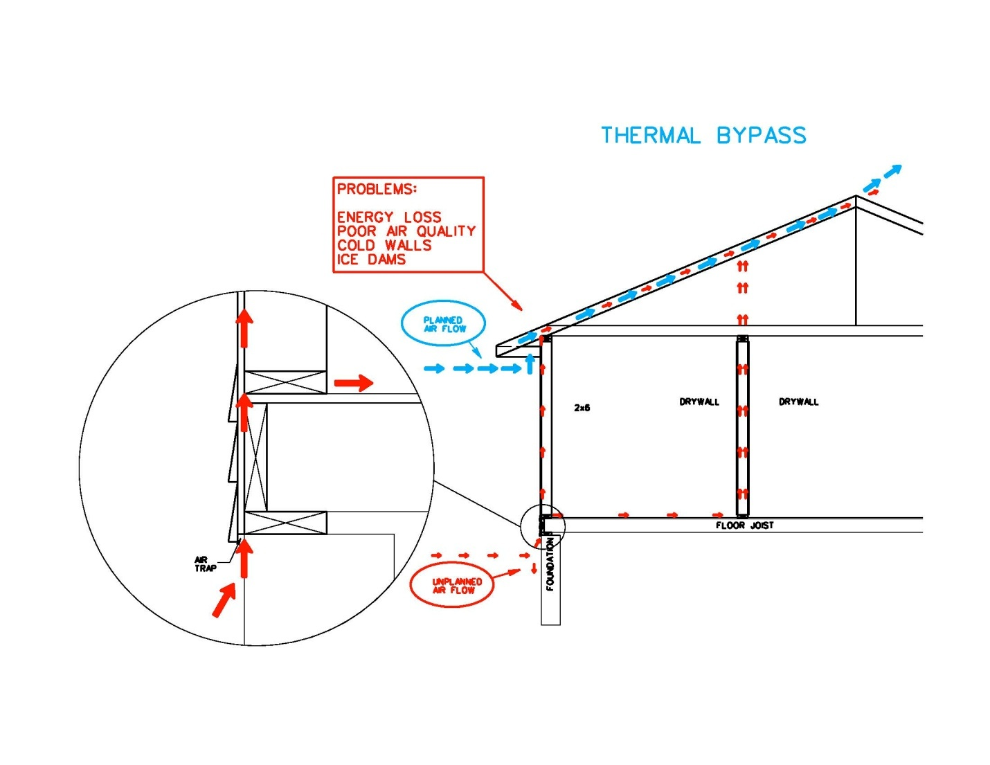 Thermal Bypass.jpg