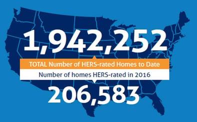 resnet-hers-score-homes.jpg